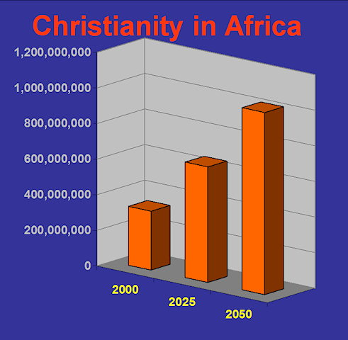 African christianity heart language hose sciox Image collections