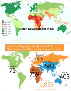 Combined HDI and Translation maps